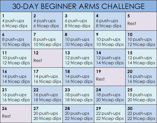 30 Day Arm Challenge